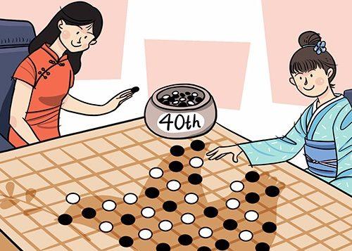 La Cina supera il Giappone