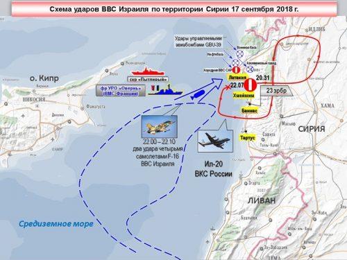 Solo la vittoria russo-siriana vendicherà gli attacchi israelo-francesi