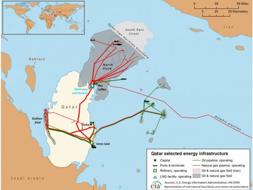 Perché il Qatar lascia l'OPEC dopo 57 Anni?