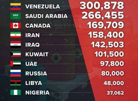 Gli Stati Uniti lo fanno ancora: compilare la lista dei nemici
