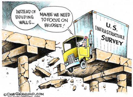 Muri o strade