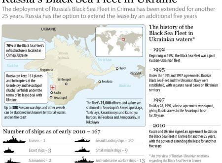 Il sistema di difesa della Crimea