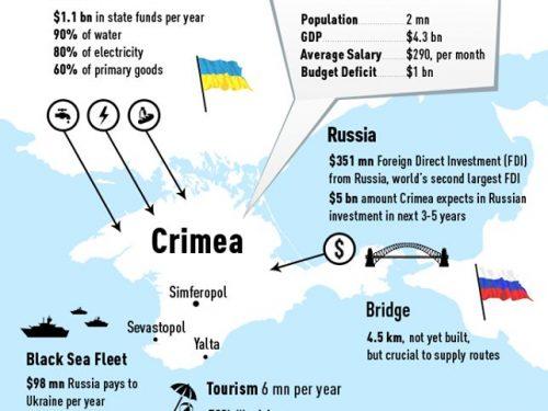 I russi usano le manovre della NATO per esercitarsi in condizioni realistiche