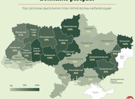La Russia chiude il rubinetto del petrolio all'Ucraina