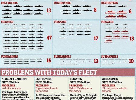 Le tensioni coll'Iran svelano una Royal Navy decrepita