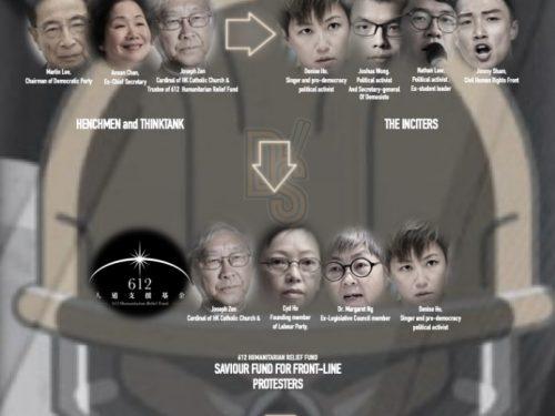 I manifestanti di Hong Kong addestrati da al-Qaida