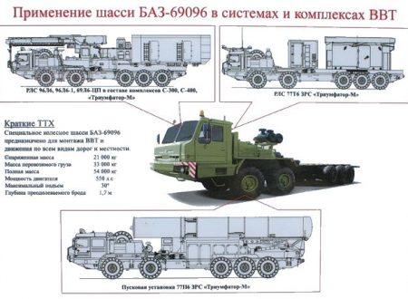 Scudo impenetrabile: la Russia schiererà un avanzato sistema di difesa aerea