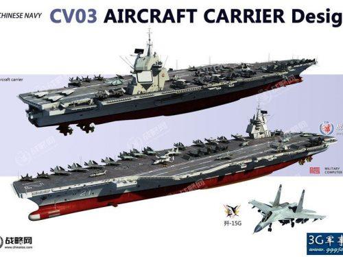 Aggiornamento sulle portaerei cinesi