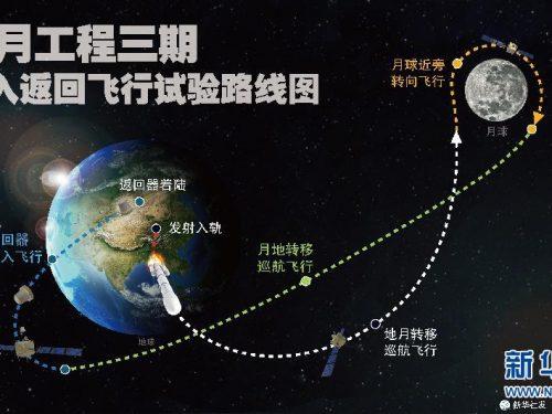 Chang'e-5 atterra sulla Luna e pone le basi per la missione con equipaggio