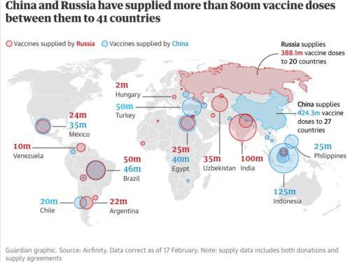 La paranoia occidentale limita la vaccinazione dalla pandemia globale