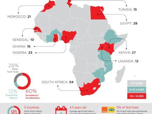 """Gli USA perdono """"la battaglia per l'Africa"""""""