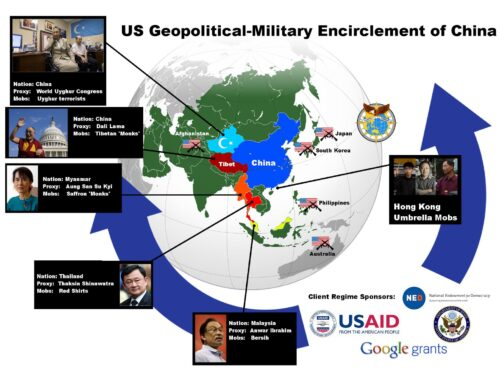 Nazionalismo uiguro, Turchia e CIA