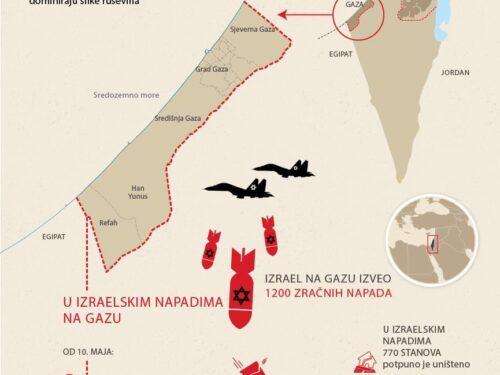 Washington sapeva in anticipo dell'aggressione alla Striscia di Gaza