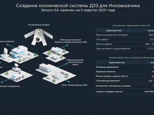La Russia creerà un sistema spaziale di telerilevamento per l'Iran