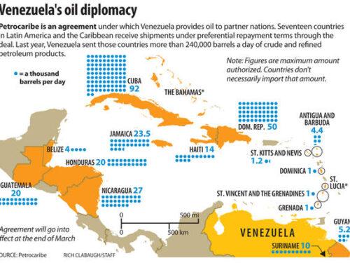 Haiti e Cuba nell'ora della crisi dei Caraibi